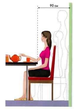 Правильное расположение стула за столом