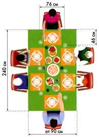 Рассадка гостей за прямоугольным столом